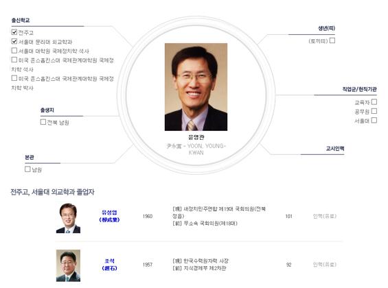 서울대 교수 윤영관 인맥검색