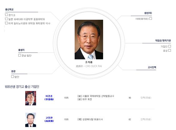 효성그룹 회장 조석래 인맥정보