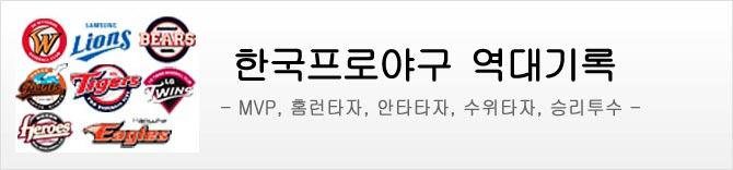 한국프로야구 역대기록